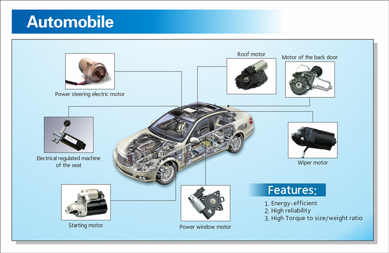 Magnet Applications Automobile