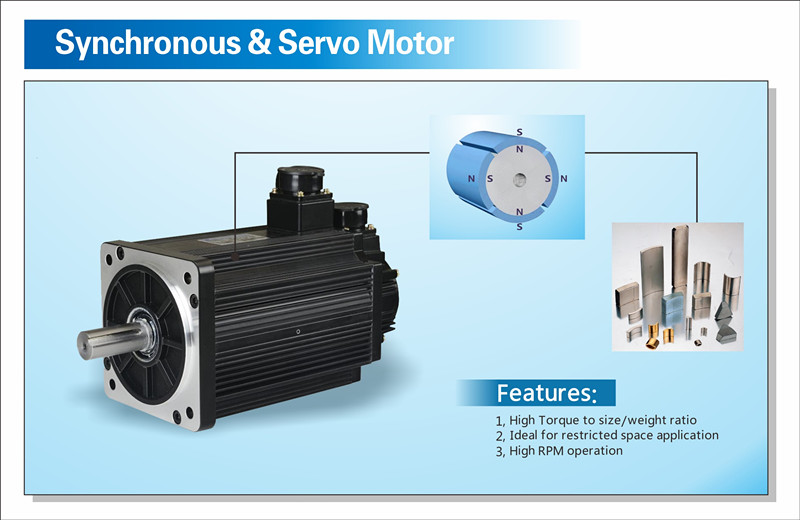 Magnet Applications Industrial Motor