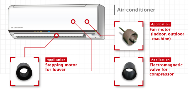 bonded magnets for air-conditioner