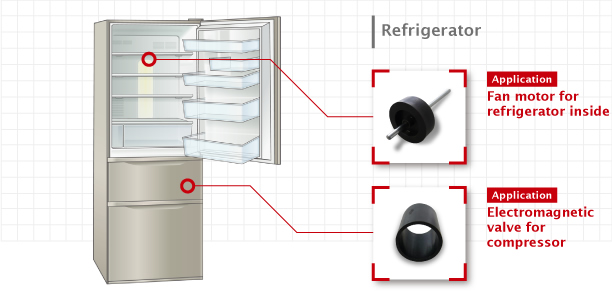 bonded magnets for refrigerator