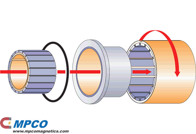 Magnetic Motor Coupling