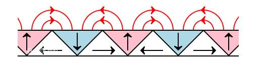 Halbach magnet structure