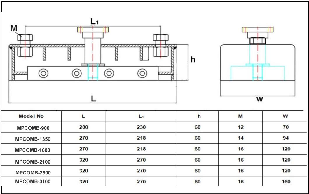 Shuttering Magnet Box Dimension
