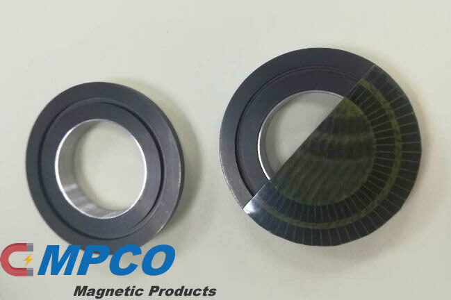 Encoder Multi-pole Magnetic Ring