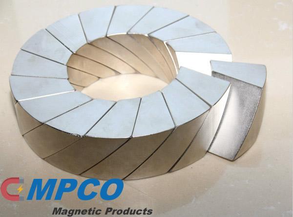Spiral Segment Magnets of Special Motor Magnet
