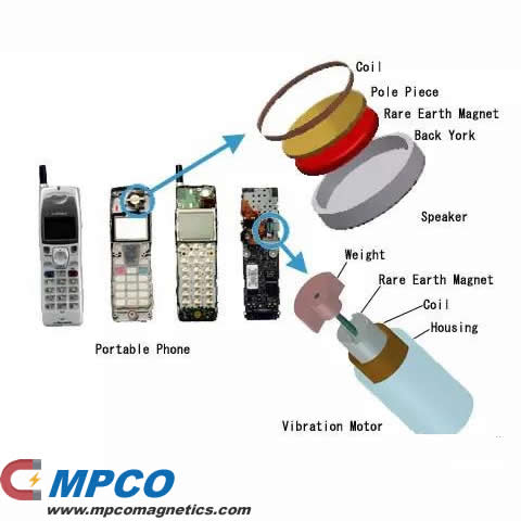 High-performance rare earth permanent magnet horn and vibration motor in mobile phones