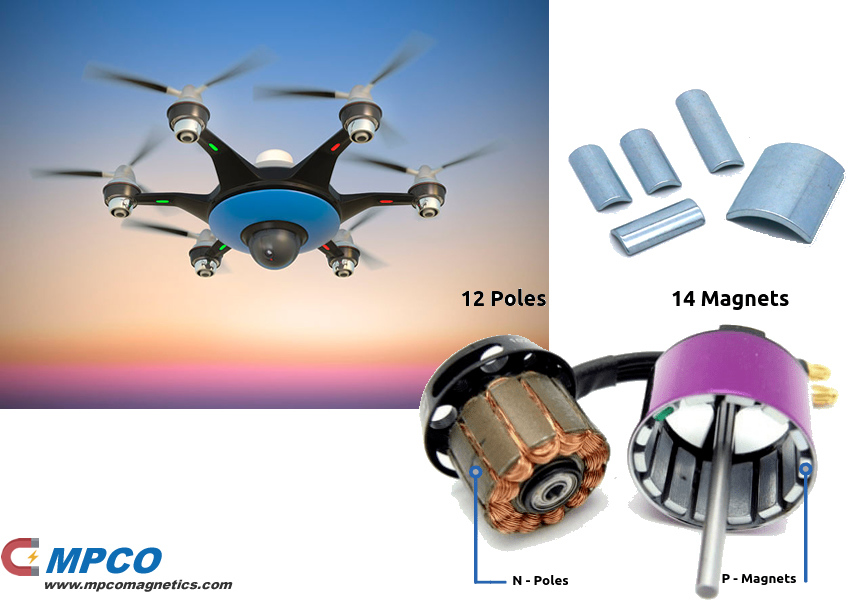DRONE MOTOR PERFORMANCE FACTORS