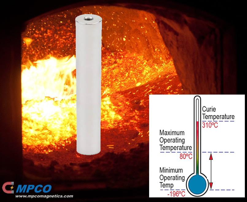 High Temperatures Rare Earth Magnet Heat