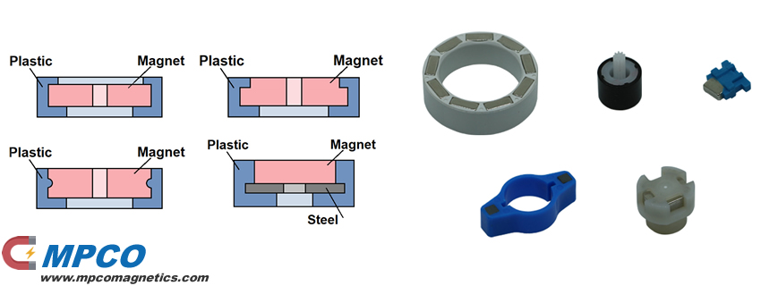 insert molding type plastic integrated magnets