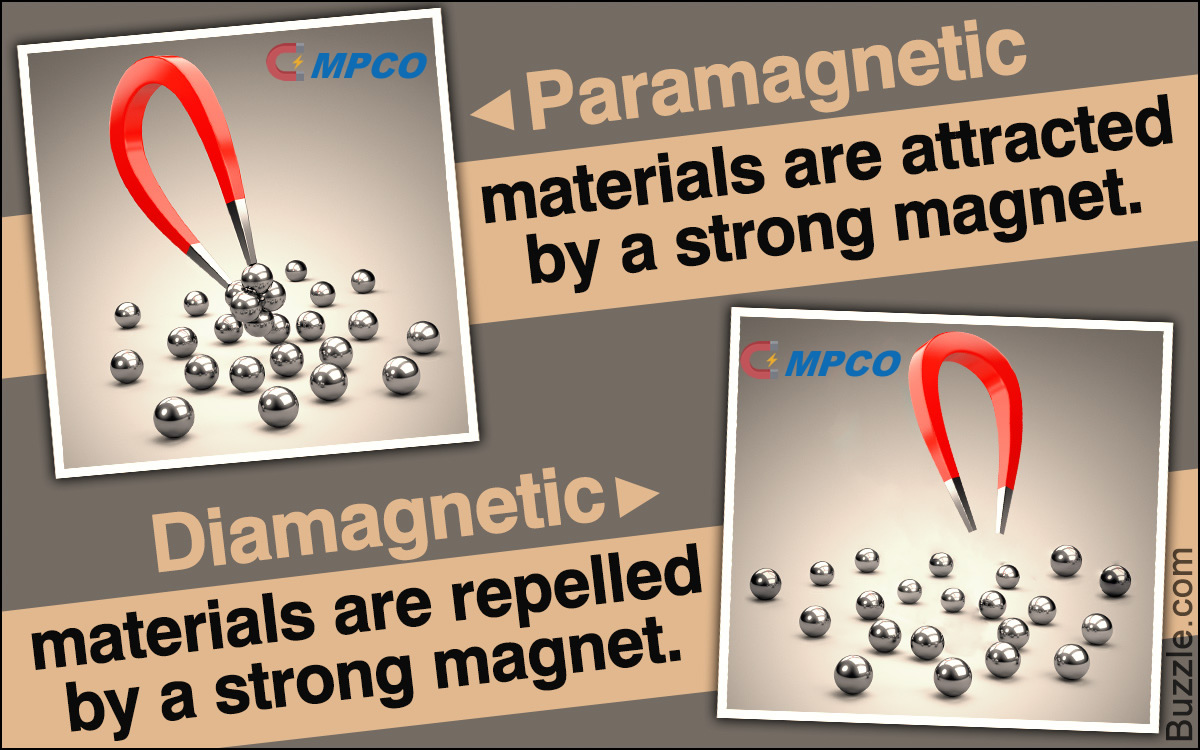 Difference Between Paramagnetism and Diamagnetism
