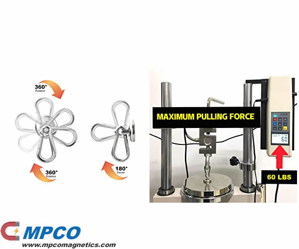 Maximum Pulling Force 60lbs Quick-Release Rotating Magnetic Hook