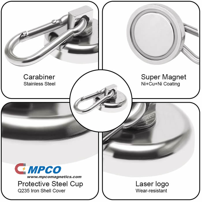 Quick-Release Magnetic Carabiner Hooks Features