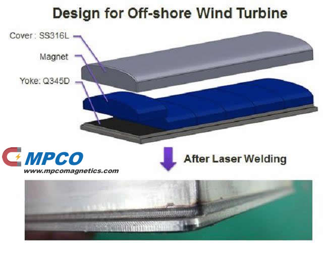 off-shore wind turbine magnetic design