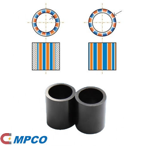 Multi-poles Radially Magnetized Bonded Ring Permanent Magnets