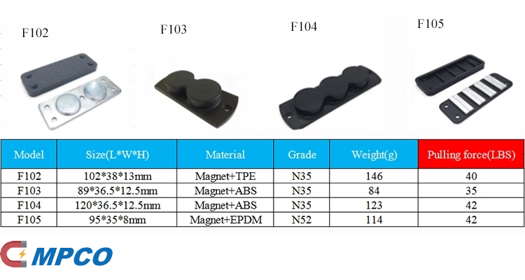Wholesale Gun Magnetic Holders Part Number