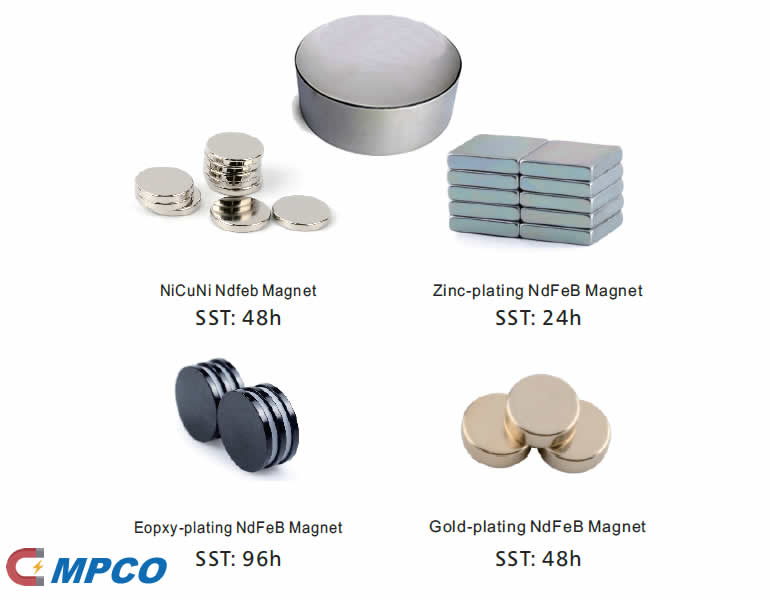 How to Select NdFeB Powerful Magnets