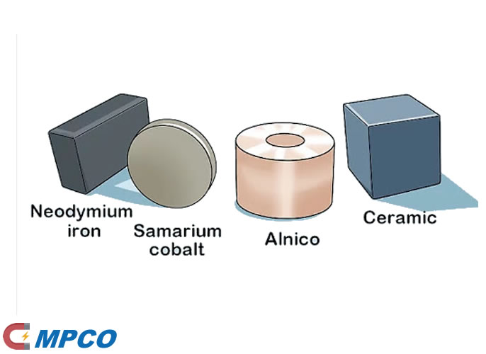 Select Magnet Materials from MPCO Magnets