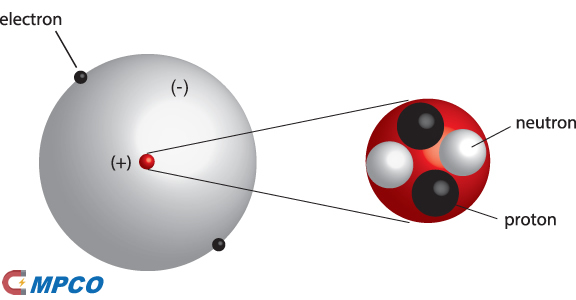 Electrons of Magnetism