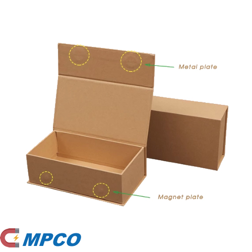 Magnetic Applications Package Closure Magnets