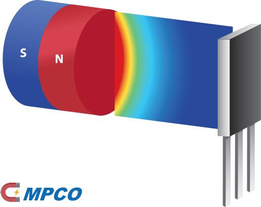 Predefined Half Effect Sensor Magnet