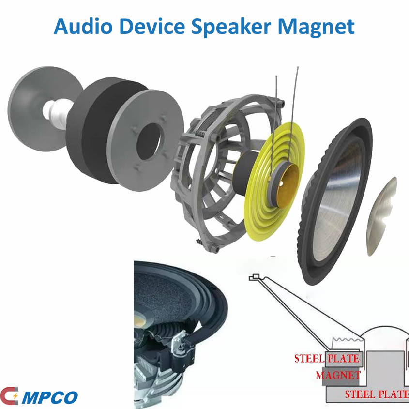 Audio Device Speaker Magnet