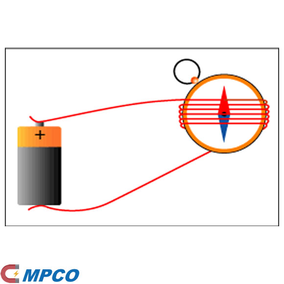Using A Magnet As An Electrical Current Detector
