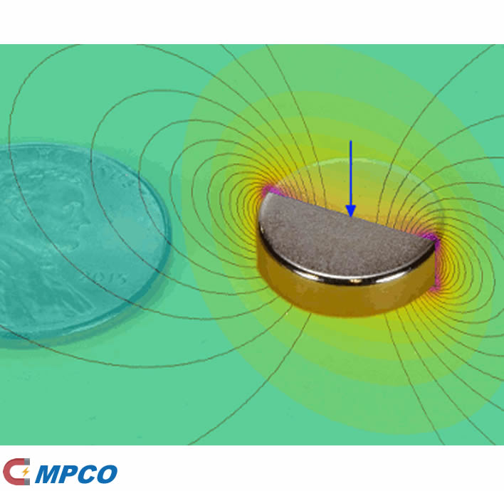 Introduction of Magnetic Force of NdFeB Magnet