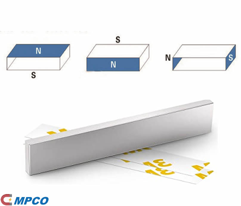 Magnetization Direction of Square Block Magnet