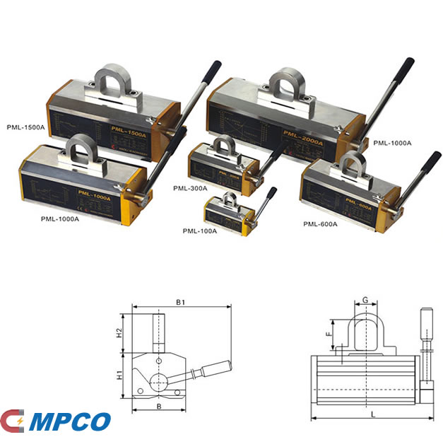 PML Manual Permanent Magnetic Lifters